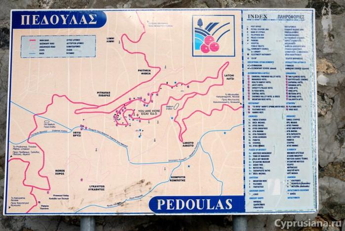Карта Педуласа