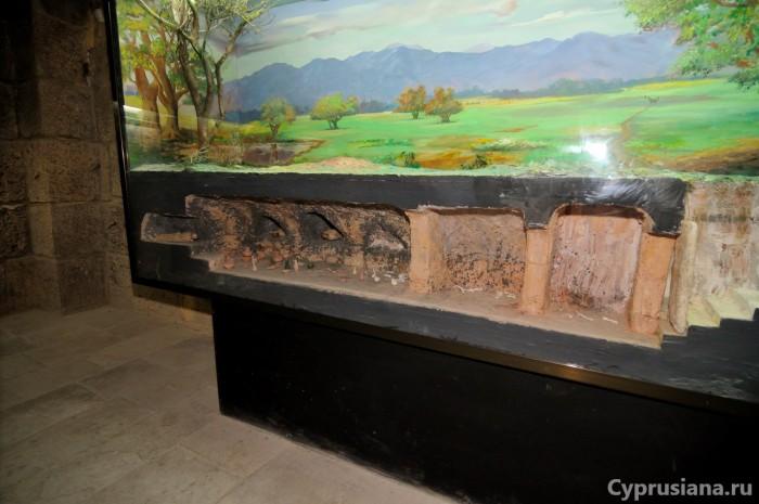 Макет древнего захоронения